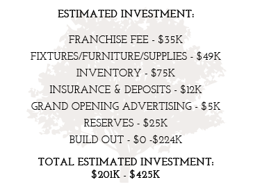 Estimated Investment. Franchise Fee equals $35,000; Fixtures/Furniture/Supplies equals $49,000; Inventory equals $75,000; Insurance and Deposits equal $12,000; Grand Opening Advertising equals $5,000; Reserves equal $25,000; Build Out is between $0- $224,000. Total estimated investment is between $201,000 and $425,000.